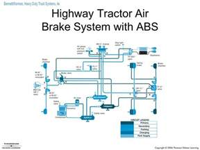 Tractor Air Brake System Diagram Chapter 28 Truck Brake Systems Ppt