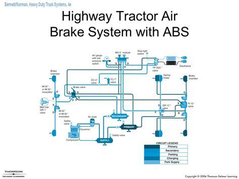 air brake system diagrams tesla semi page 56 tesla motors club
