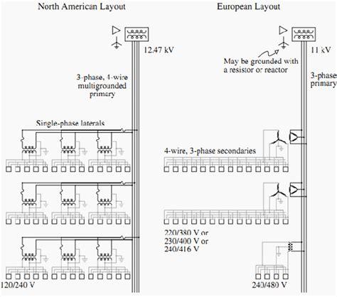 european 220v wiring diagram 28 wiring diagram images
