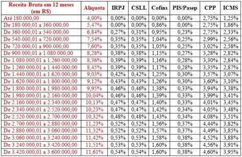 percentual igpm janeiro 2016 tabelas fgts janeiro 2016 tabelas fgts janeiro 2016