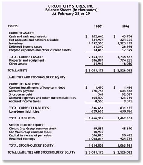 shareholders equity section of balance sheet 2 a22