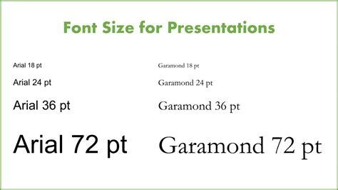 Powerpoint Template Font Size Image Collections Powerpoint Template And Layout Powerpoint Template Font Size