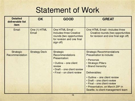 project management statement of work template project management in advertising