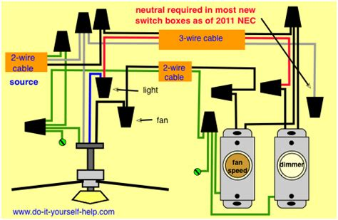ceiling fan with lights 2 switches wiring diagram