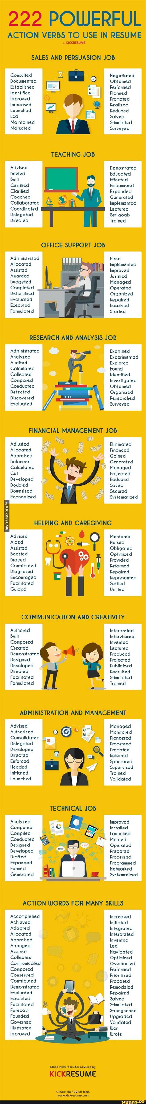 100 resume action verbs for promoting your skills use these words