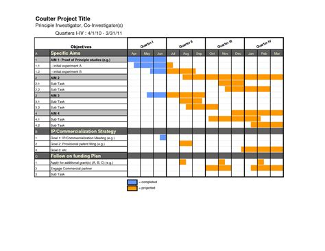 gantt chart for excel template best photos of excel table templates blank football stat