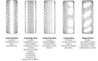 Trailer Tire Inside Wear Tire Wear Compression Stroke