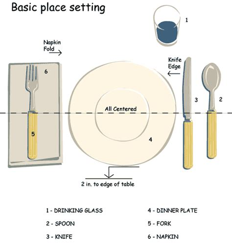 simple table setting basic place setting