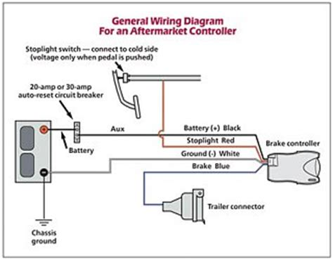 wiring diagram trailer brake controller wiring diagram exle general brake cont trailer