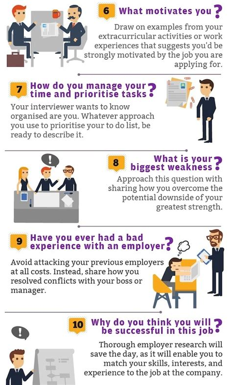 interview question design google news infographic how to answer challenging job interview