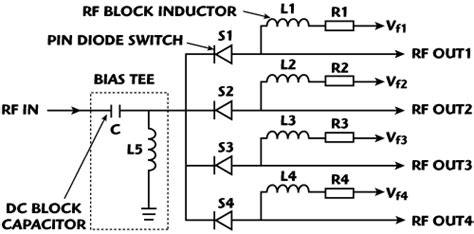 pin diode parameters pin diode low frequency 28 images radio circuits incomplete practical analog semiconductor