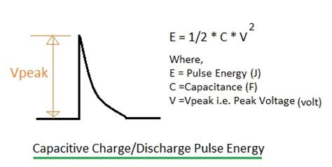 capacitor discharging calculator capacitor discharge calculator 28 images capacitor charge and discharge calculator