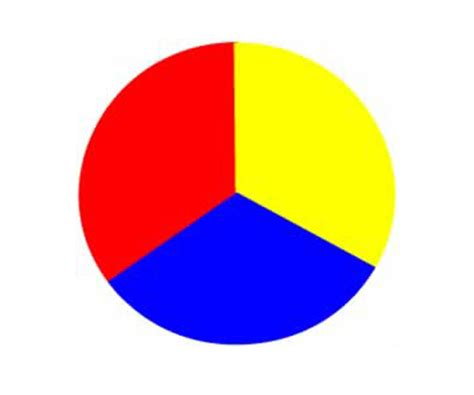 primary color understanding and the meaning of color within design