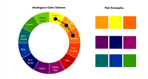 analogous color scheme color wheel basics how to choose the right color scheme for your powerpoint slides the