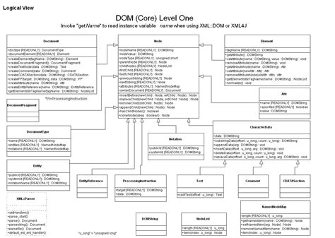 layout gardu induk xml node diagram choice image how to guide and refrence