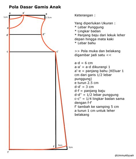cara membuat pola baju anak sederhana pola dasar gamis anak