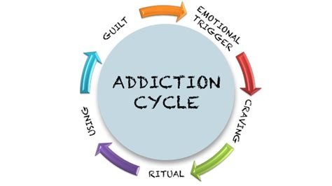 How To Help An Addict Detox by September 2015 Diary Of A Recovering Addict