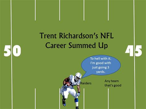 Trent Richardson Meme - a helpful infographic to understand why trent richardson