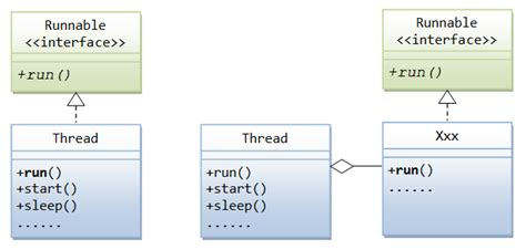 java tutorial runnable multithreading and concurrency java programming tutorial