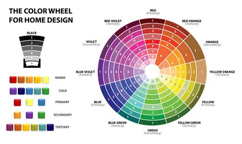 interior color wheel design ideas elements and principles of design exploring design color