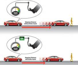 Brake Assist System Wiki Brake Assist Transport Canada