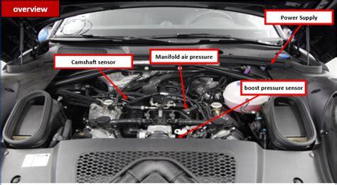 Turbox Tuning Box ap tuned ecu tuning box kit porsche cayenne s 3 6l turbo
