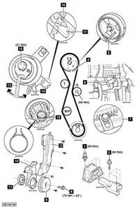 Peugeot 307 Timing Marks How To Replace Timing Belt On Peugeot 307 2 0 Hdi 2005 2007