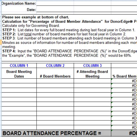 conference attendance report template board meeting attendance sheet template