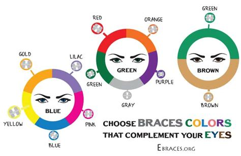 braces color chart you don t to be a genius to choose braces colors