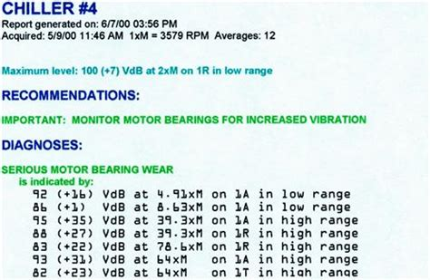 condition monitoring report template vibration analysis of motors impremedia net