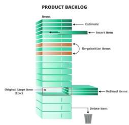product backlog template product backlog scrum guide quickscrum