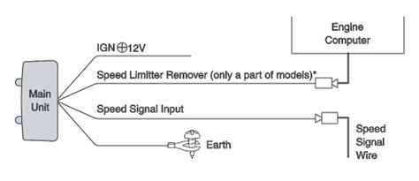 apexi rsm wiring manual efcaviation