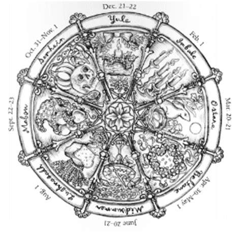 Calendario Wicca Los Simbolos Y Su Significado Enero 2016