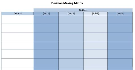 decision rights matrix template decision framework career sherpa