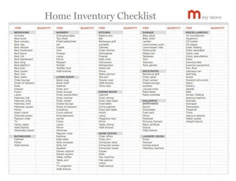household items list for new home 8 best images about moving advice on pinterest packing