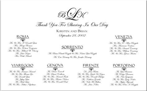table layout names edwardian imperial monogram wedding seating charts