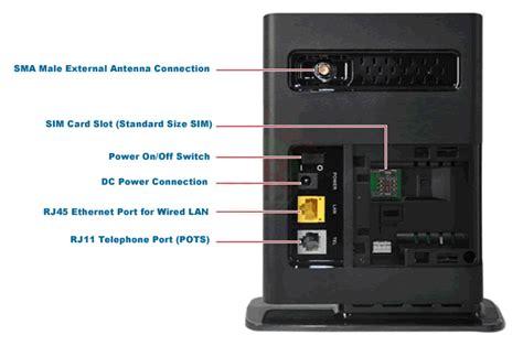 How to Unlock / Decode Huawei E5172 / E5172As-22 LTE CPE ... Gateway Computers 2016