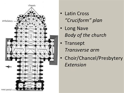 Romanesque Floor Plan gothic architecture