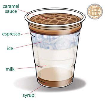 iced macchiato starbucks caramel macchiato how to make starbucks