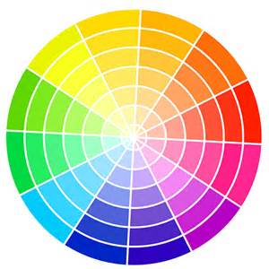 color contrast wheel how to use color effectively in photography