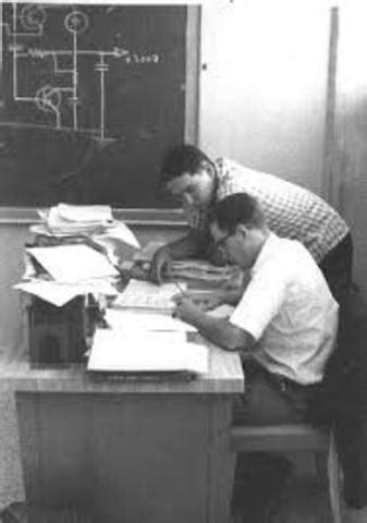 Evolución de la Ingeniería Industrial timeline | Timetoast
