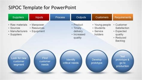 ppt templates for quality total quality management powerpoint templates