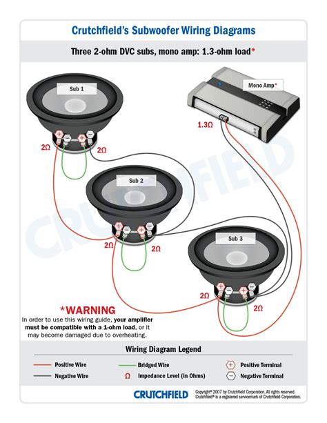 kicker hideaway subwoofer wiring diagram wiring diagram