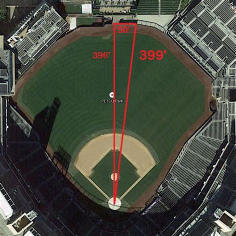 what does 50 square feet look like the distance to the outfield wall at petco park is labeled