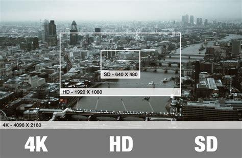 4k comparison one the revolutionary 4k digital cinema