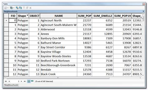 Table Attributes Using Arcgis Maps And Tables In Powerpoint Don Boyes