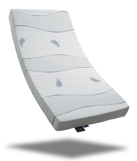 Cooler Memory Foam Mattress by Coolblue Memory Foam Mattress Sleep Cooler Than Memory