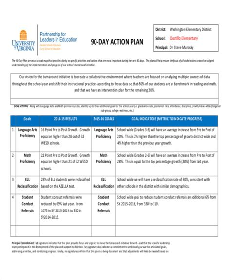 90 day development plan template 17 plan templates free premium templates
