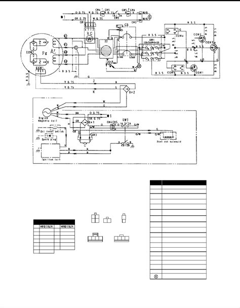 page 32 of multiquip portable generator ga6hb user guide