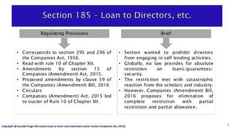 loan section section 185 and 186 loans and investments by company